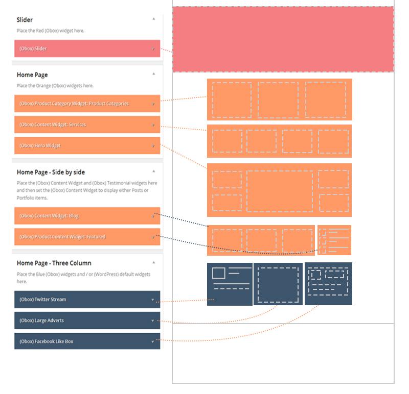 drag n drop homepage with widgets